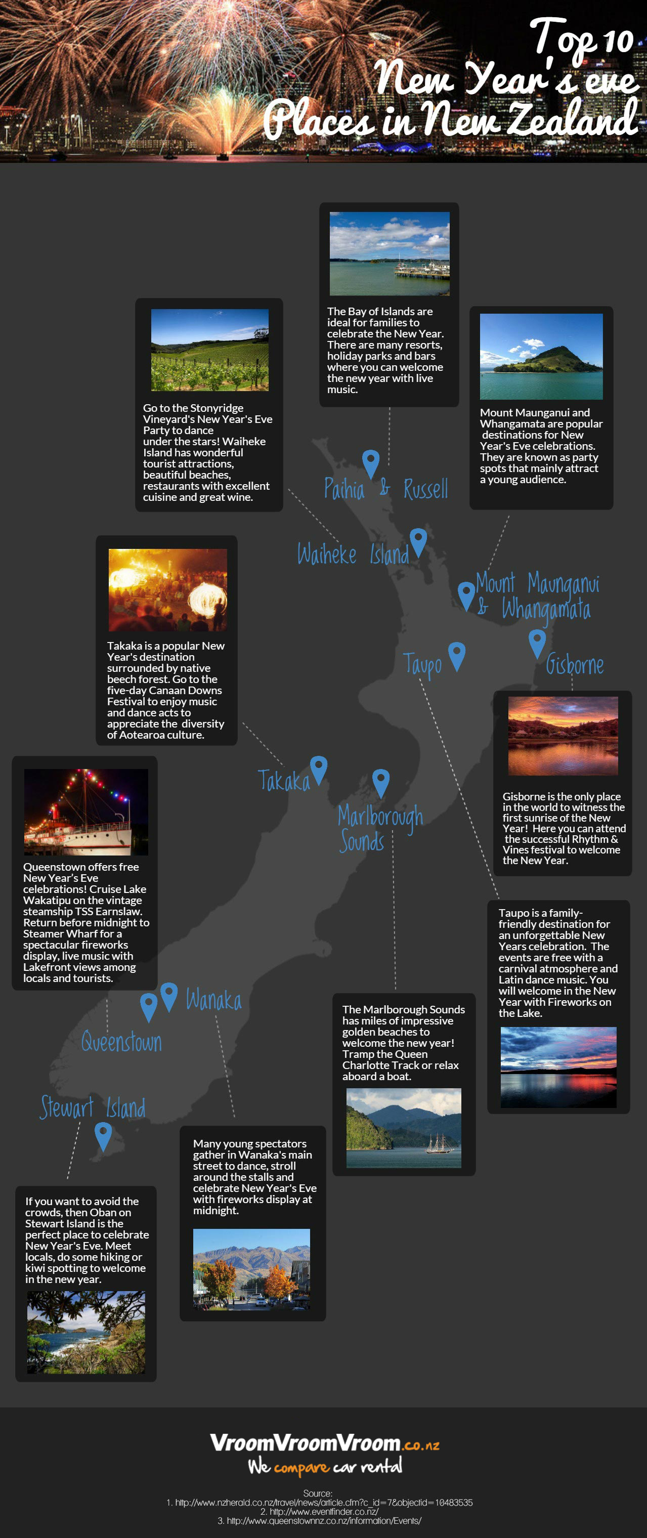 Top 10 NYE Places in NZ Infographic